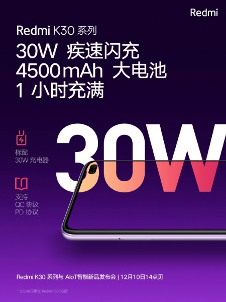Xiaomi Redmi K30 4,500mAh battery and 30W fast charging