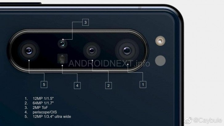Sony Xperia 1.1 camera leak