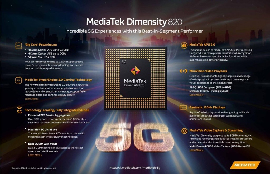 MediaTek Dimensity 820 Chip Features