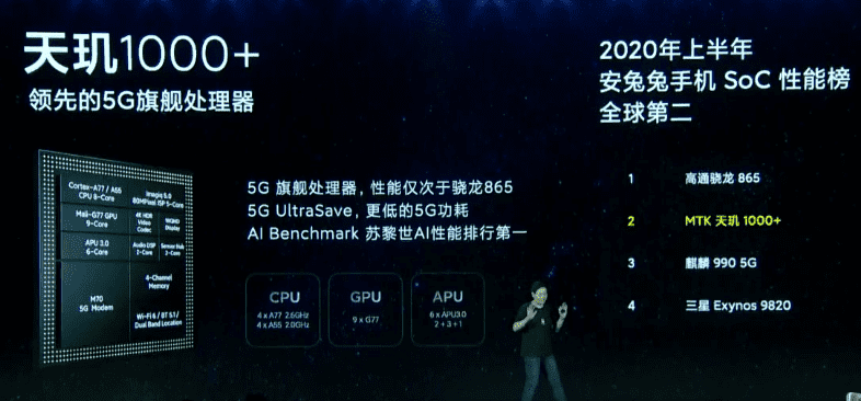 Redmi K30 Ultra Dimensity 1000+ Chipset